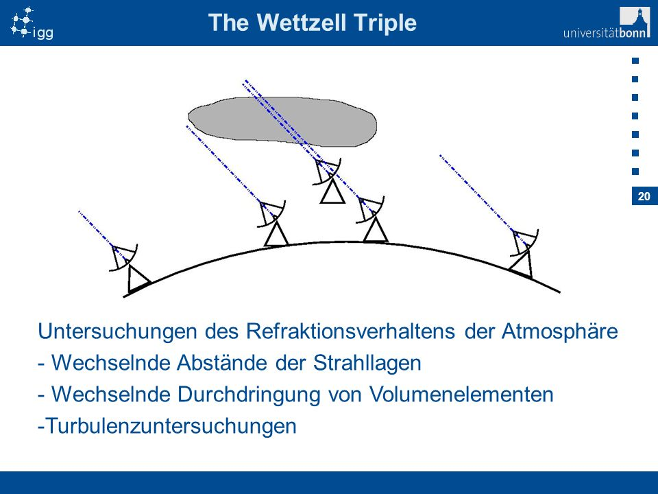 20 The Wettzell Triple Untersuchungen des Refraktionsverhaltens der Atmosphäre - Wechselnde Abstände der Strahllagen - Wechselnde Durchdringung von Vo