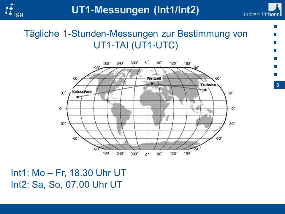 3 UT1-Messungen (Int1/Int2) Tägliche 1-Stunden-Messungen zur Bestimmung von UT1-TAI (UT1-UTC) Int1: Mo – Fr, 18.30 Uhr UT Int2: Sa, So, 07.00 Uhr UT