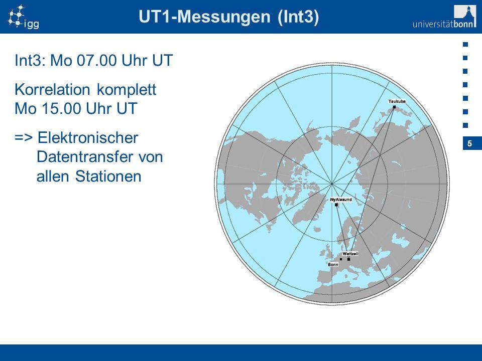 5 UT1-Messungen (Int3) Int3: Mo 07.00 Uhr UT Korrelation komplett Mo 15.00 Uhr UT => Elektronischer Datentransfer von allen Stationen