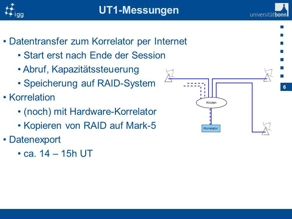 6 UT1-Messungen Datentransfer zum Korrelator per Internet Start erst nach Ende der Session Abruf, Kapazitätssteuerung Speicherung auf RAID-System Korr