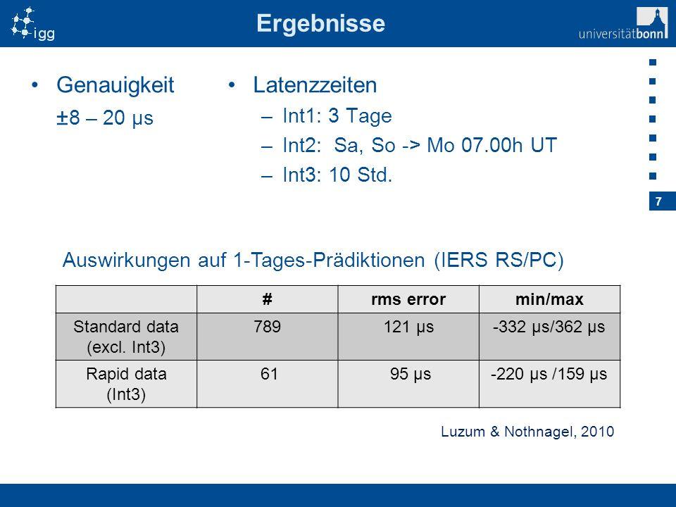 8 Langfristige Perspektive Gesicherter Betrieb bis 30.09.2010