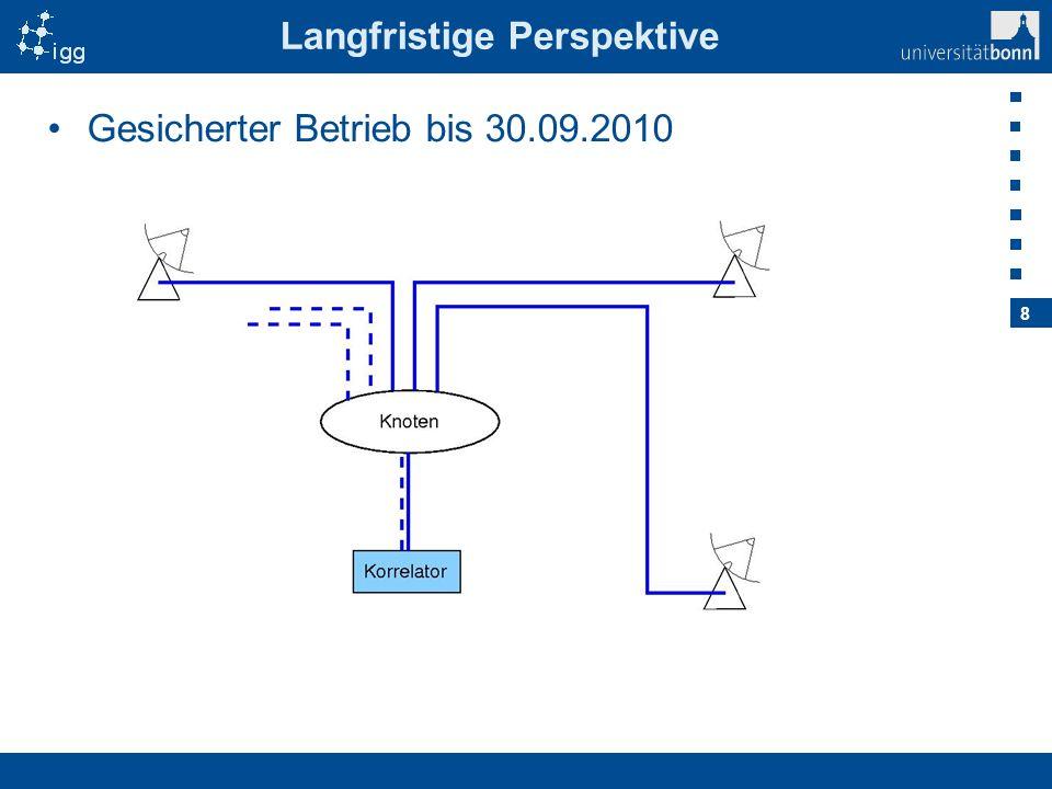 19 The Wettzell Triple Untersuchungen des Refraktionsverhaltens der Atmosphäre - Elimination von gemeinsamen Fehlern - VLBI-GroupDelay- und Phasenlösungen - Intra-scan-Variationen