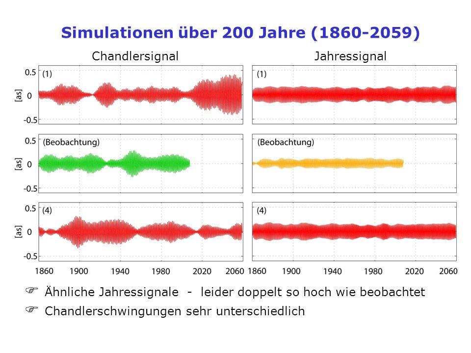 JahressignalChandlersignal Ähnliche Jahressignale - leider doppelt so hoch wie beobachtet Chandlerschwingungen sehr unterschiedlich Simulationen über