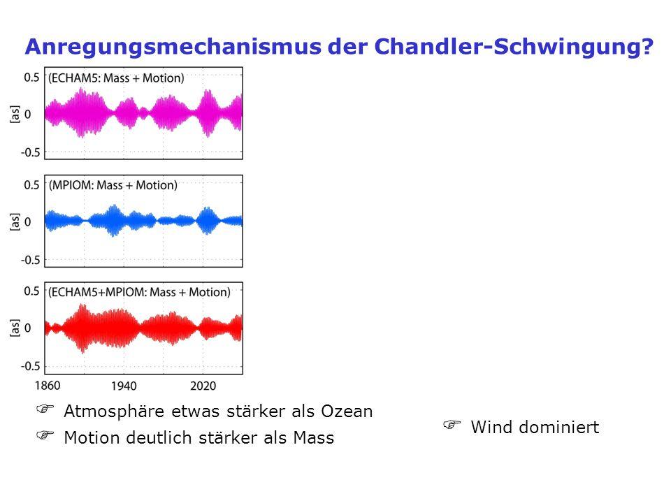 Atmosphäre etwas stärker als Ozean Motion deutlich stärker als Mass Wind dominiert Anregungsmechanismus der Chandler-Schwingung?