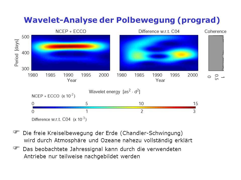 Wavelet-Analyse der Polbewegung (prograd) Die freie Kreiselbewegung der Erde (Chandler-Schwingung) wird durch Atmosphäre und Ozeane nahezu vollständig