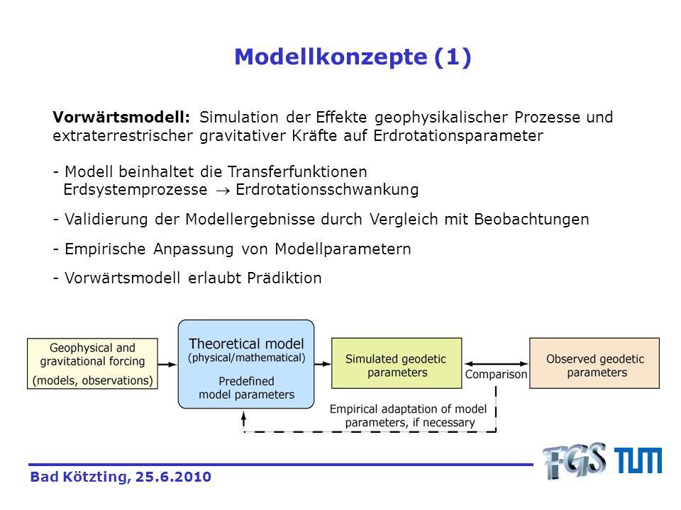 Vorwärtsmodell: Simulation der Effekte geophysikalischer Prozesse und extraterrestrischer gravitativer Kräfte auf Erdrotationsparameter - Modell beinh