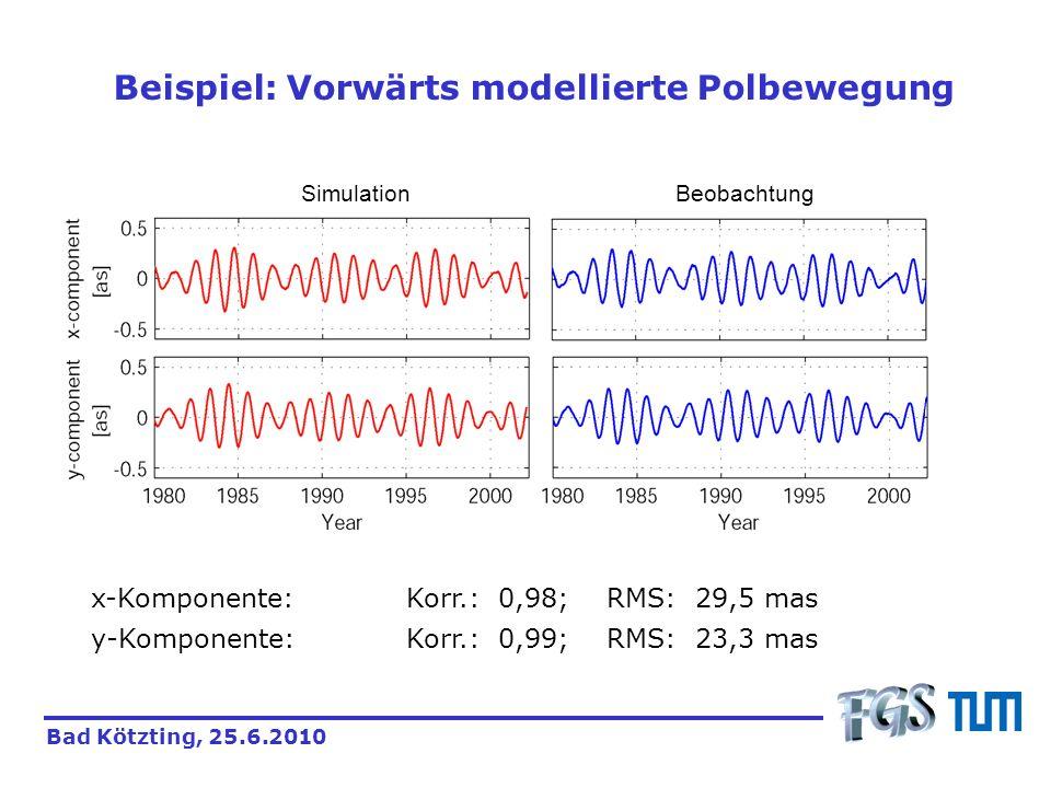 Beispiel: Vorwärts modellierte Polbewegung x-Komponente: Korr.: 0,98; RMS: 29,5 mas y-Komponente:Korr.: 0,99; RMS: 23,3 mas SimulationBeobachtung Bad