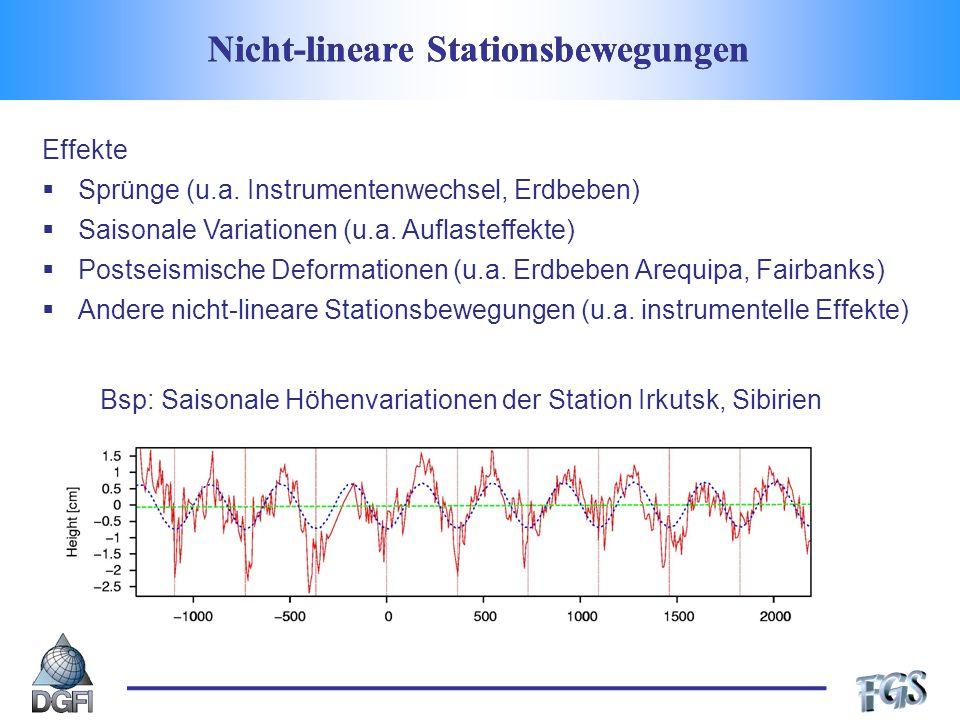 Nicht-lineare Stationsbewegungen Effekte Sprünge (u.a.