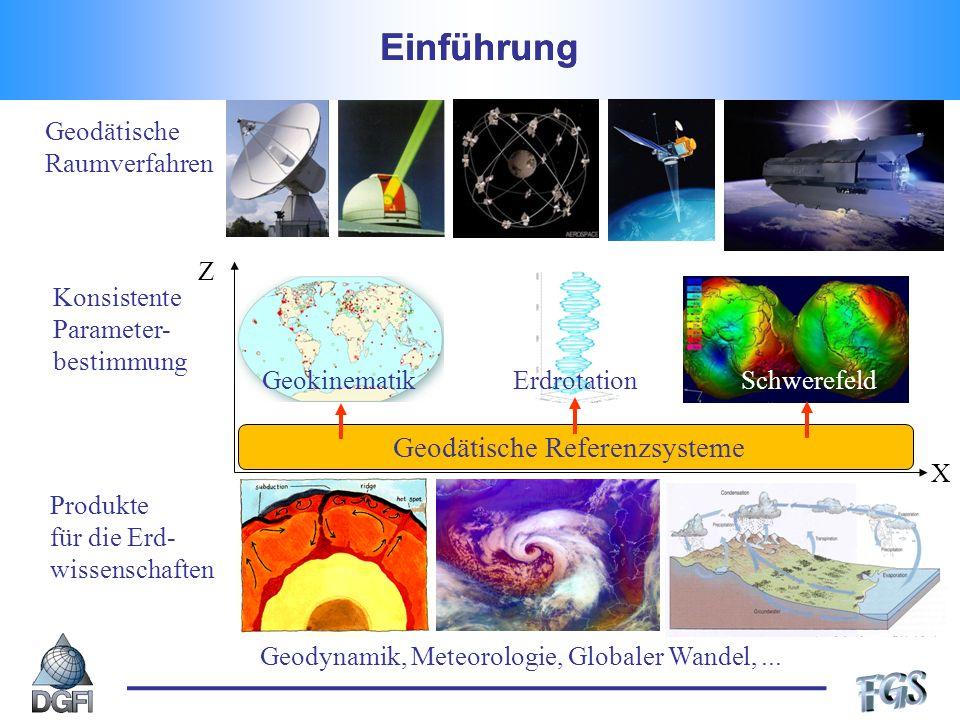 Stand bei der Realisierung terrestrischer Referenzsysteme Aktivitäten auf internationaler Ebene: -Geometrische Dienste der IAG: IGS, ILRS, IVS, IDS -International Earth Rotation and Reference Systems Service (IERS) Nationale Projekte (D-A-CH): -GGOS-D Projekt: BKG, DGFI, GFZ, IGG Bonn (2005 – 2008) -DFG Forschergruppe Erdrotation und globale dynamische Prozesse, Laufzeit: 2006 – 2012 -DFG Forschergruppe Referenzsysteme (Vorantrag im April 2010 positiv begutachtet, Vollanträge in Bearbeitung)
