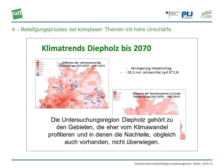 Statuskonferenz Nachhaltiges Landmanagement – Berlin, 18.04.13 Klimatrends Diepholz bis 2070 Differenz der Jahressumme des Niederschlags 2041/2070 - 1