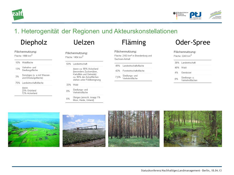 Statuskonferenz Nachhaltiges Landmanagement – Berlin, 18.04.13 Erstellung ausführlicher regionaler Profile Kooperation mit Regionalpartnern Einbindung von Querschnittsakteuren Ausführliche Erhebung von Akteurslandschaft und -beziehungen Individuelle Leitbildprozesse für jede Region unter Berücksichtigung von spezifischen Bedingungen (Zusammensetzung,…) 1.