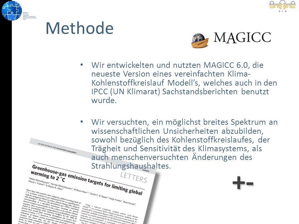Methode Wir entwickelten und nutzten MAGICC 6.0, die neueste Version eines vereinfachten Klima- Kohlenstoffkreislauf Modells, welches auch in den IPCC (UN Klimarat) Sachstandsberichten benutzt wurde.