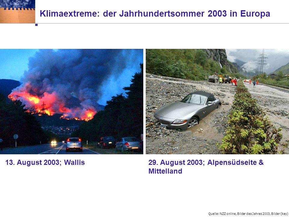 Ein kurzer Blick hinter die Fassade. Malte Meinshausen, malte.meinshausen@env.ethz.ch, 18. June 2004 Photo courtesy Leila Mead, IISD.ca; Video courtes