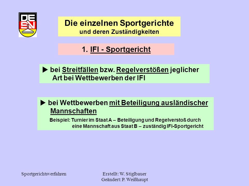 SportgerichtsverfahrenErstellt: W. Stiglbauer Geändert: P. Weißhaupt Die einzelnen Sportgerichte und deren Zuständigkeiten 1. IFI - Sportgericht bei S