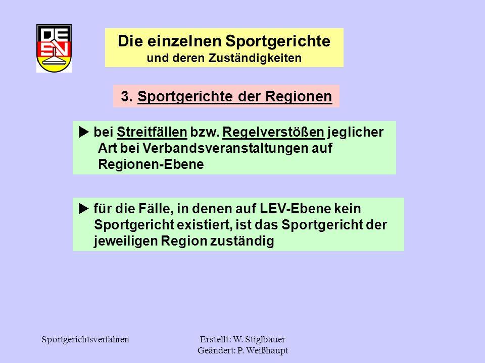 SportgerichtsverfahrenErstellt: W. Stiglbauer Geändert: P. Weißhaupt 3. Sportgerichte der Regionen bei Streitfällen bzw. Regelverstößen jeglicher.....