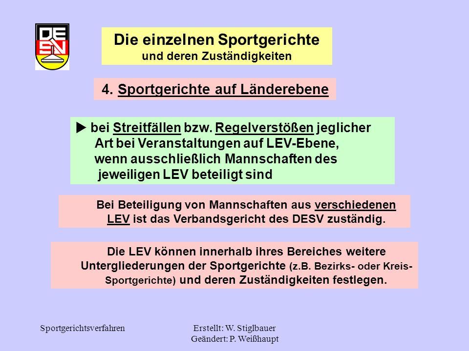 SportgerichtsverfahrenErstellt: W. Stiglbauer Geändert: P. Weißhaupt 4. Sportgerichte auf Länderebene bei Streitfällen bzw. Regelverstößen jeglicher..