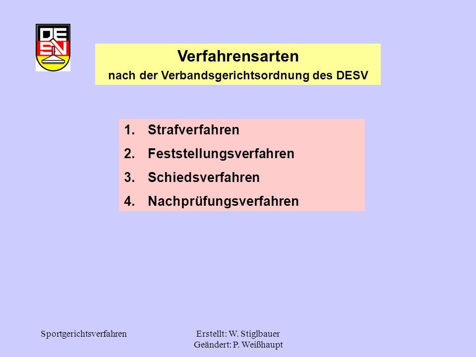 SportgerichtsverfahrenErstellt: W. Stiglbauer Geändert: P. Weißhaupt Verfahrensarten nach der Verbandsgerichtsordnung des DESV 1.Strafverfahren 2.Fest