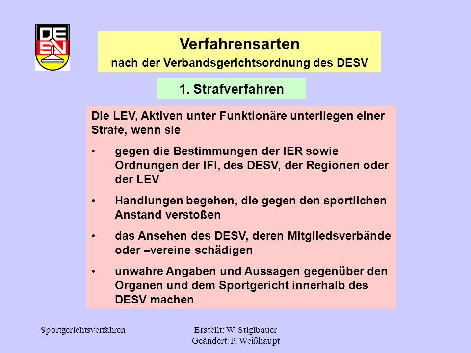 SportgerichtsverfahrenErstellt: W. Stiglbauer Geändert: P. Weißhaupt 1. Strafverfahren Verfahrensarten nach der Verbandsgerichtsordnung des DESV Die L
