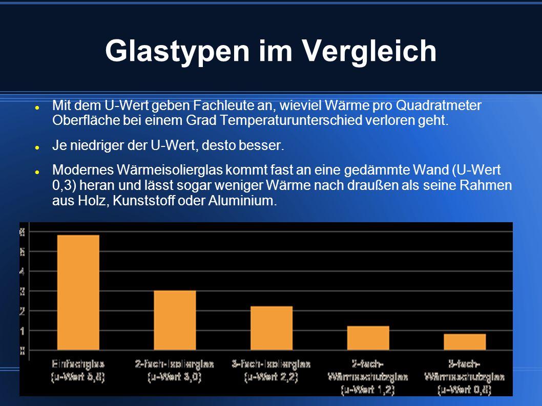Beispiel zum errechnen Heizenergie Auszutauschende Fensterfläche (qm) x 1,2 (Liter/Jahr) x Verbesserter U-Wert (W/qmK) x 10* = Heizölersparnis (Liter/Jahr) (10*=Umrechnungsfaktor für Watt in Liter Heizöl) Beispiel: Eine Fensterfläche von 40 qm soll ausgetauscht werden.