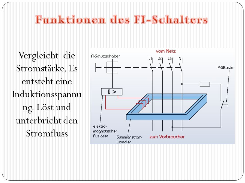 Vergleicht die Stromstärke. Es entsteht eine Induktionsspannu ng. Löst und unterbricht den Stromfluss