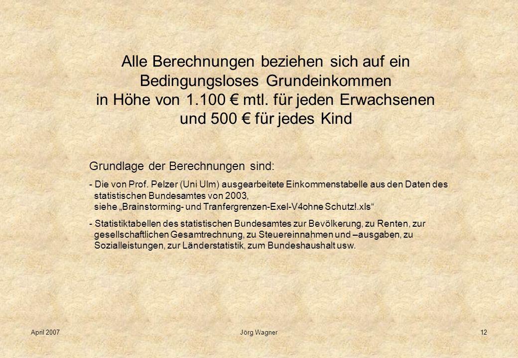 April 2007Jörg Wagner12 Alle Berechnungen beziehen sich auf ein Bedingungsloses Grundeinkommen in Höhe von 1.100 mtl. für jeden Erwachsenen und 500 fü
