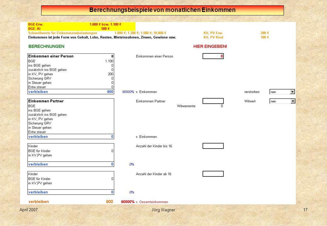 April 2007Jörg Wagner17 Berechnungsbeispiele von monatlichen Einkommen
