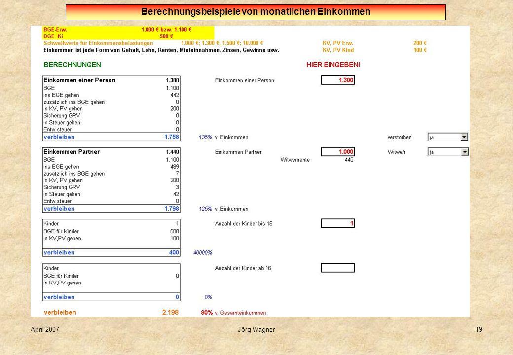 April 2007Jörg Wagner19 Berechnungsbeispiele von monatlichen Einkommen