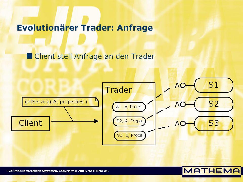 Evolution in verteilten Systemen, Copyright © 2001, MATHEMA AG Evolutionärer Trader: Anfrage Client stell Anfrage an den Trader