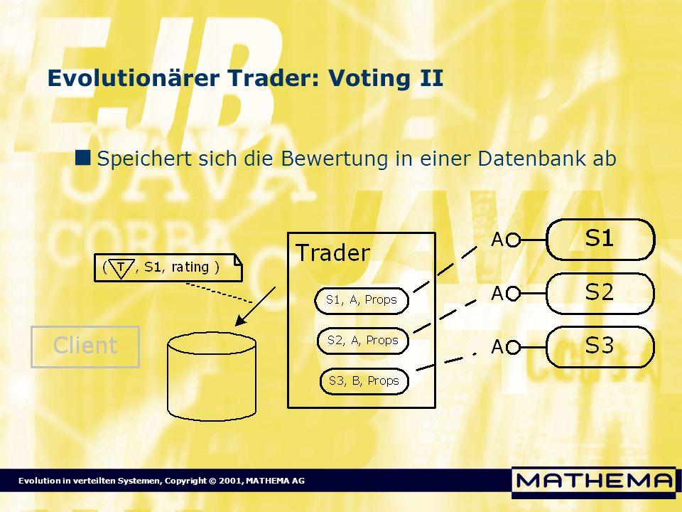 Evolution in verteilten Systemen, Copyright © 2001, MATHEMA AG Evolutionärer Trader: Voting II Speichert sich die Bewertung in einer Datenbank ab