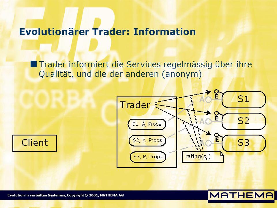 Evolution in verteilten Systemen, Copyright © 2001, MATHEMA AG Evolutionärer Trader: Information Trader informiert die Services regelmässig über ihre