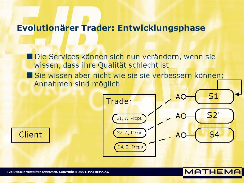 Evolution in verteilten Systemen, Copyright © 2001, MATHEMA AG Evolutionärer Trader: Entwicklungsphase Die Services können sich nun verändern, wenn si