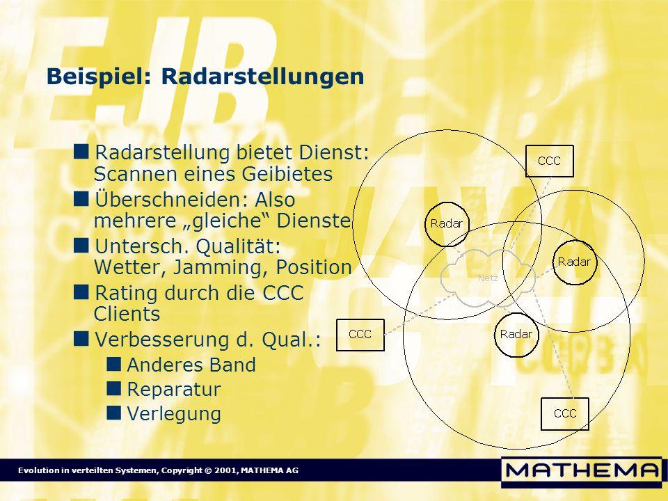 Evolution in verteilten Systemen, Copyright © 2001, MATHEMA AG Beispiel: Radarstellungen Radarstellung bietet Dienst: Scannen eines Geibietes Überschn