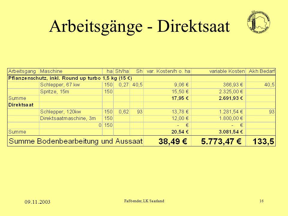 09.11.2003 Faßbender, LK Saarland16 Arbeitsgänge - Direktsaat
