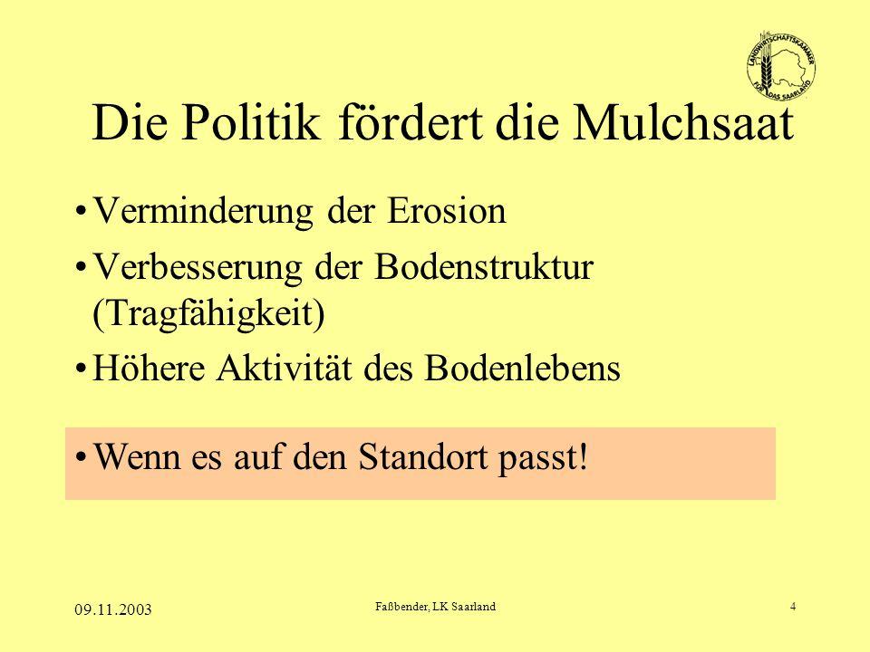 09.11.2003 Faßbender, LK Saarland4 Die Politik fördert die Mulchsaat Verminderung der Erosion Verbesserung der Bodenstruktur (Tragfähigkeit) Höhere Ak