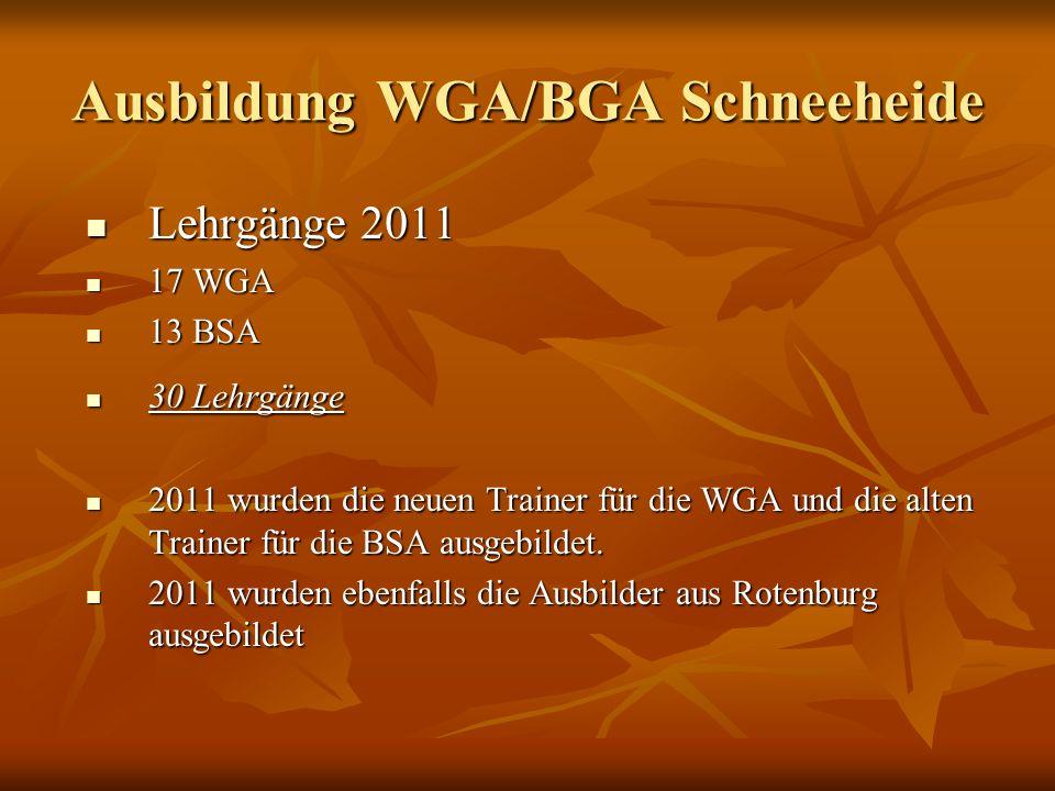 Ausbildung WGA/BGA Schneeheide Teilnehmer Teilnehmer WGA 272 Teilnehmer WGA 272 Teilnehmer BSA 100 Teilnehmer BSA 100 Teilnehmer Derzeitiger Stand bis 13.04.2012 Derzeitiger Stand bis 13.04.2012 WGA 128 Teilnehmer WGA 128 Teilnehmer BSA 32 Teilnehmer BSA 32 Teilnehmer