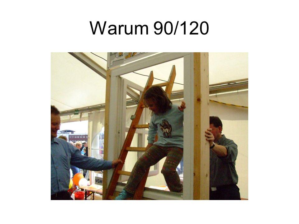 Warum 90/120