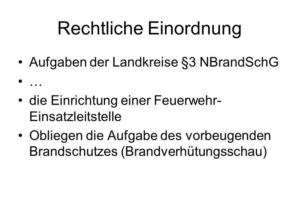 Rechtliche Einordnung Aufgaben der Landkreise §3 NBrandSchG … die Einrichtung einer Feuerwehr- Einsatzleitstelle Obliegen die Aufgabe des vorbeugenden