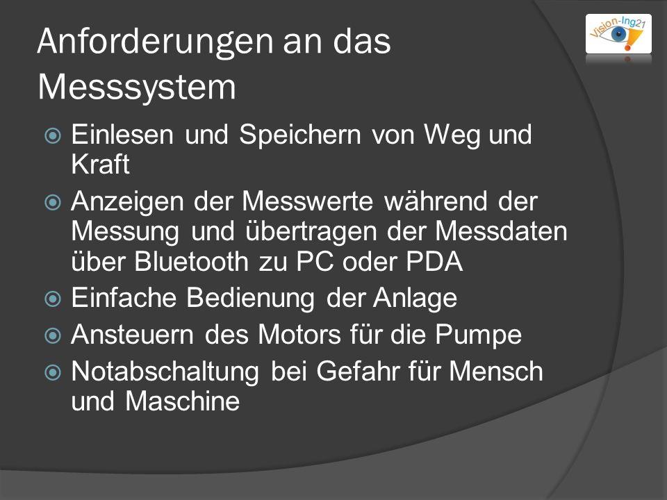 Anforderungen an das Messsystem Einlesen und Speichern von Weg und Kraft Anzeigen der Messwerte während der Messung und übertragen der Messdaten über Bluetooth zu PC oder PDA Einfache Bedienung der Anlage Ansteuern des Motors für die Pumpe Notabschaltung bei Gefahr für Mensch und Maschine