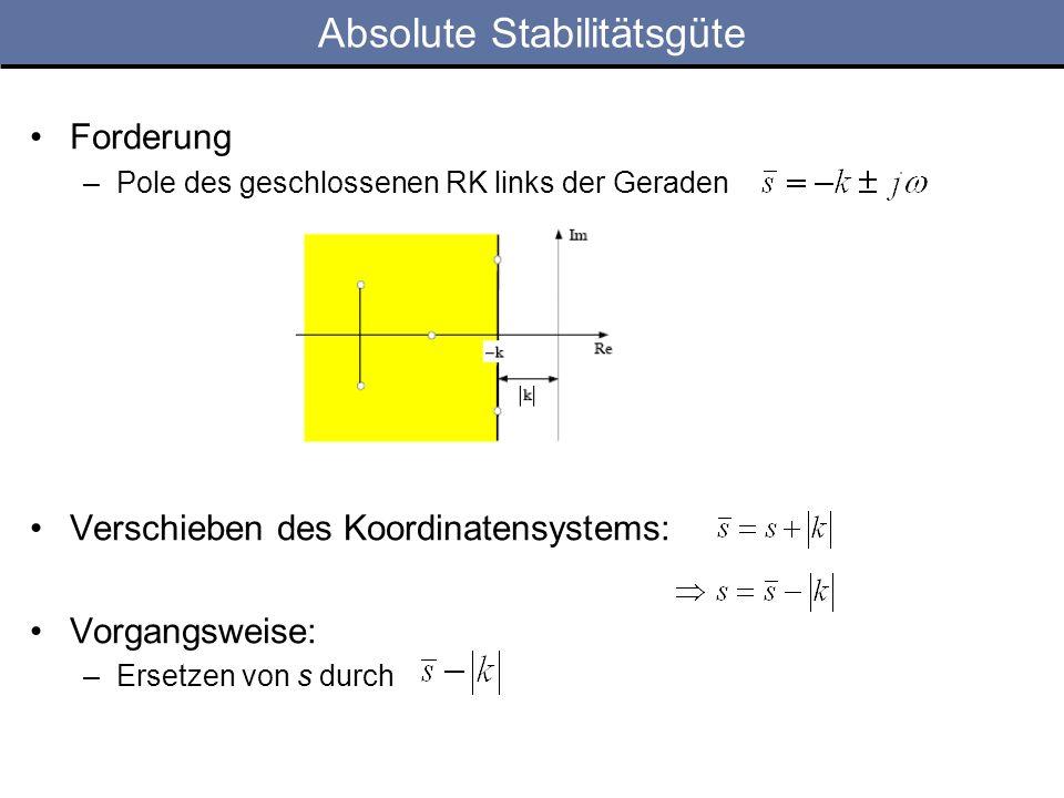 Absolute Stabilitätsgüte Forderung –Pole des geschlossenen RK links der Geraden Verschieben des Koordinatensystems: Vorgangsweise: –Ersetzen von s durch