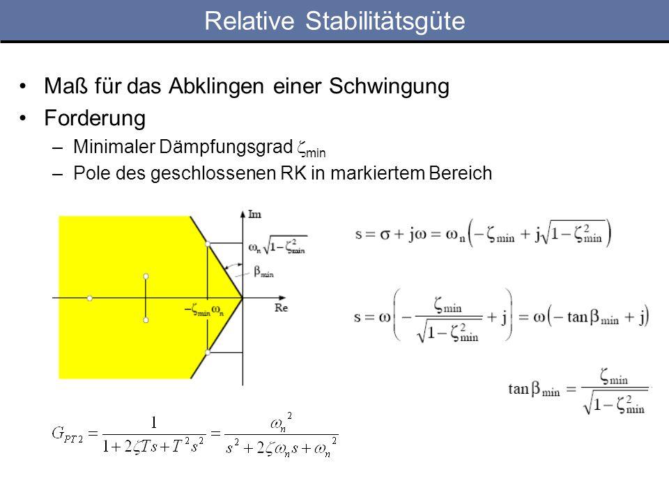 Relative Stabilitätsgüte Maß für das Abklingen einer Schwingung Forderung –Minimaler Dämpfungsgrad min –Pole des geschlossenen RK in markiertem Bereich
