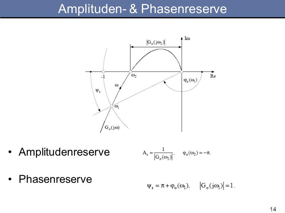 14 Amplituden- & Phasenreserve Amplitudenreserve Phasenreserve