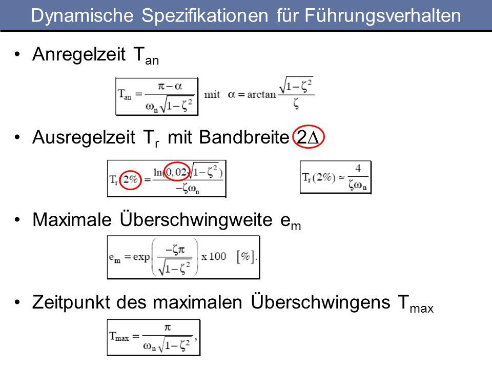 Dynamische Spezifikationen für Führungsverhalten Anregelzeit T an Ausregelzeit T r mit Bandbreite 2 Maximale Überschwingweite e m Zeitpunkt des maximalen Überschwingens T max