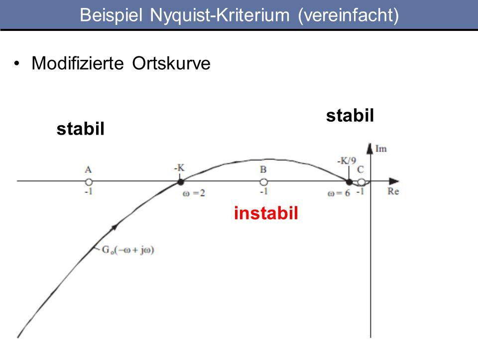 Modifizierte Ortskurve stabil instabil stabil