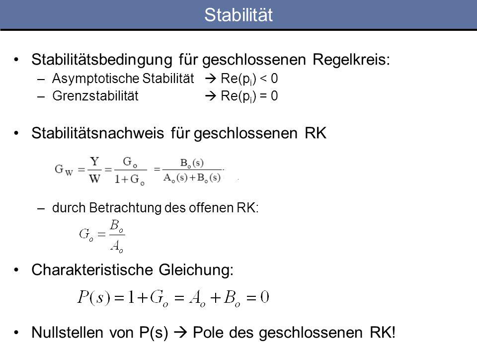 Stabilität Stabilitätsbedingung für geschlossenen Regelkreis: –Asymptotische Stabilität Re(p i ) < 0 –Grenzstabilität Re(p i ) = 0 Stabilitätsnachweis für geschlossenen RK –durch Betrachtung des offenen RK: Charakteristische Gleichung: Nullstellen von P(s) Pole des geschlossenen RK!