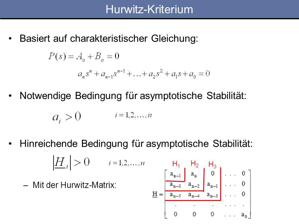 7 Stabilitätsnachweis mittels Hurwitz-Kriterium Berechnung des charakteristischen Polynoms P(s) Ordnen nach Potenzen von s Überprüfen der Notwendigen Bedingung Aufstellen der Hurwitz-Matrix Berechnen der Hurwitz-Determinanten H 2 -H n-1 Angabe des stabilen Bereichs