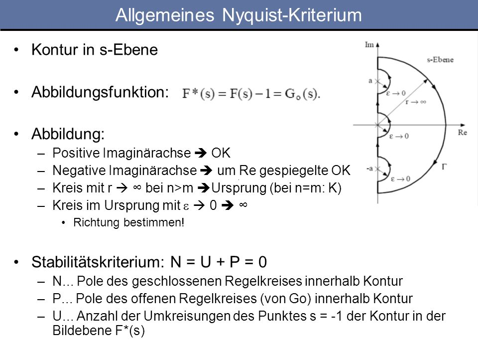 9 Anwendung des allgemeinen Nyquist-Kriteriums Pole & Nullstellen von G o berechnen Geeignete Kontur in s-Ebene wählen Berechnen von Re & Im von G o Berechnen der Anfangs- & Endwerte von Re & Im Berechnen der Schnittpunkte der OK mit Re-Achse –Im = 0 w krit –Re(w krit ) Zeichnen der OK Vervollständigen der Nyquist-Kontur Bestimmen des stabilen Bereichs –Fallunterscheidung für K krit –Zählen der Umrundungen für jeden Abschnitt