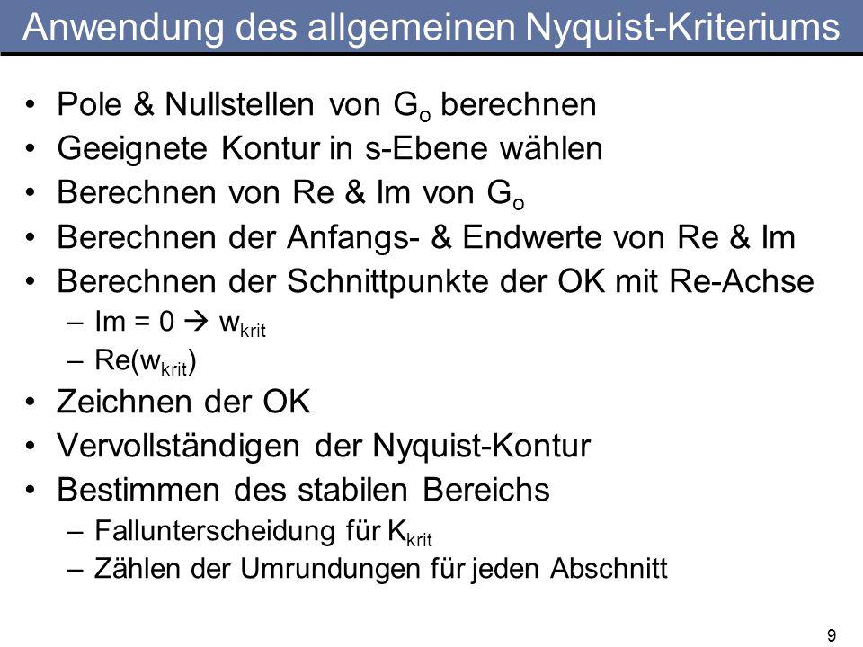 10 Vereinfachtes Nyquist-Kriterium Vorraussetzungen für die Anwendbarkeit –Go hat nur Pole in der linken Halbebene + max.