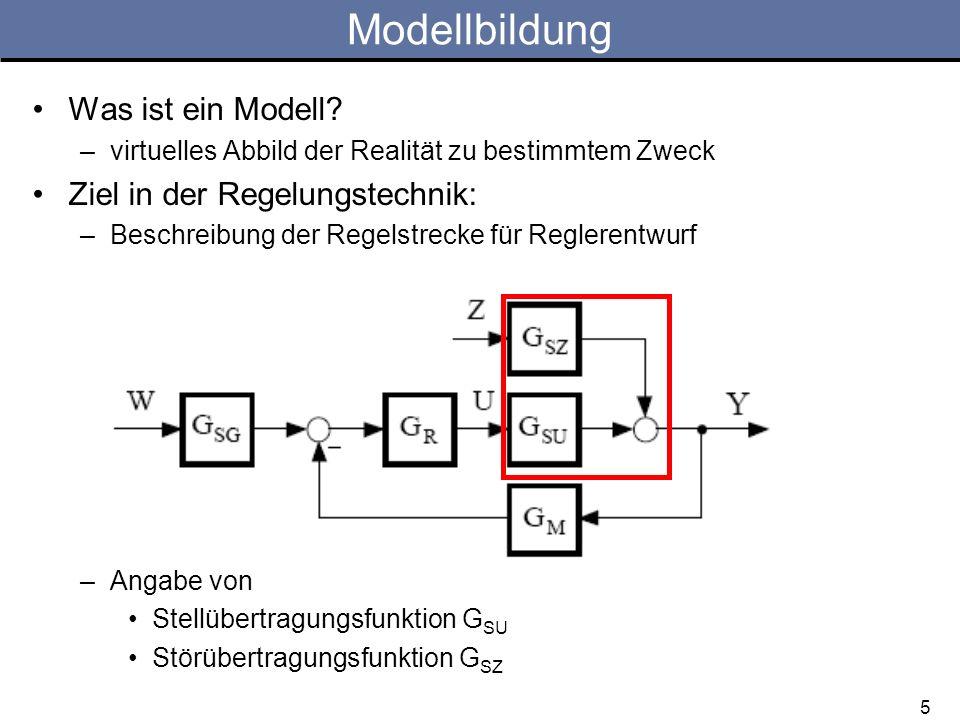 6 Modellbildung Arten von Modellen –Verschiedene Unterscheidungsmerkmale, z.B.: –Stationäre Modelle in dynamischen Modellen enthalten 0-setzen der Ableitungen in den DGL Ablesen der Stationärwerte verschiedener Sprungantworten statisch / stationärdynamisch parametrisch Algebraische Gl.Differentialgleichungen nichtparametrisch Kennlinien, -felderSprungantworten