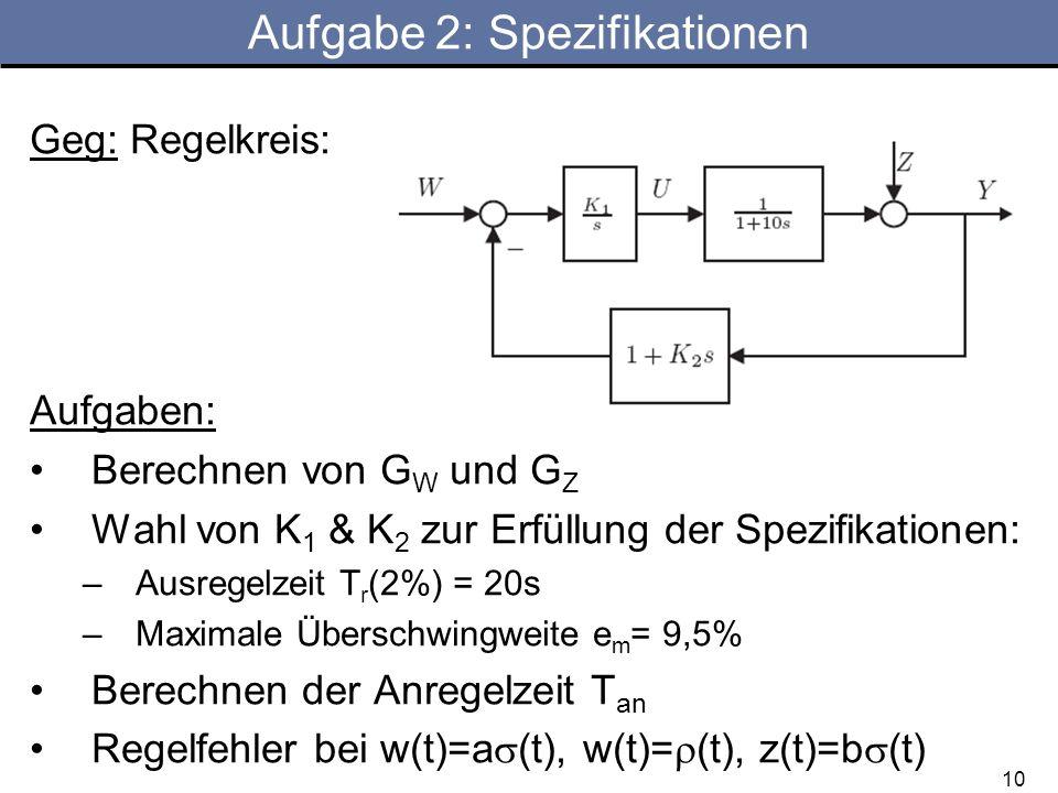 10 Aufgabe 2: Spezifikationen Geg: Regelkreis: Aufgaben: Berechnen von G W und G Z Wahl von K 1 & K 2 zur Erfüllung der Spezifikationen: –Ausregelzeit T r (2%) = 20s –Maximale Überschwingweite e m = 9,5% Berechnen der Anregelzeit T an Regelfehler bei w(t)=a (t), w(t)= (t), z(t)=b (t)