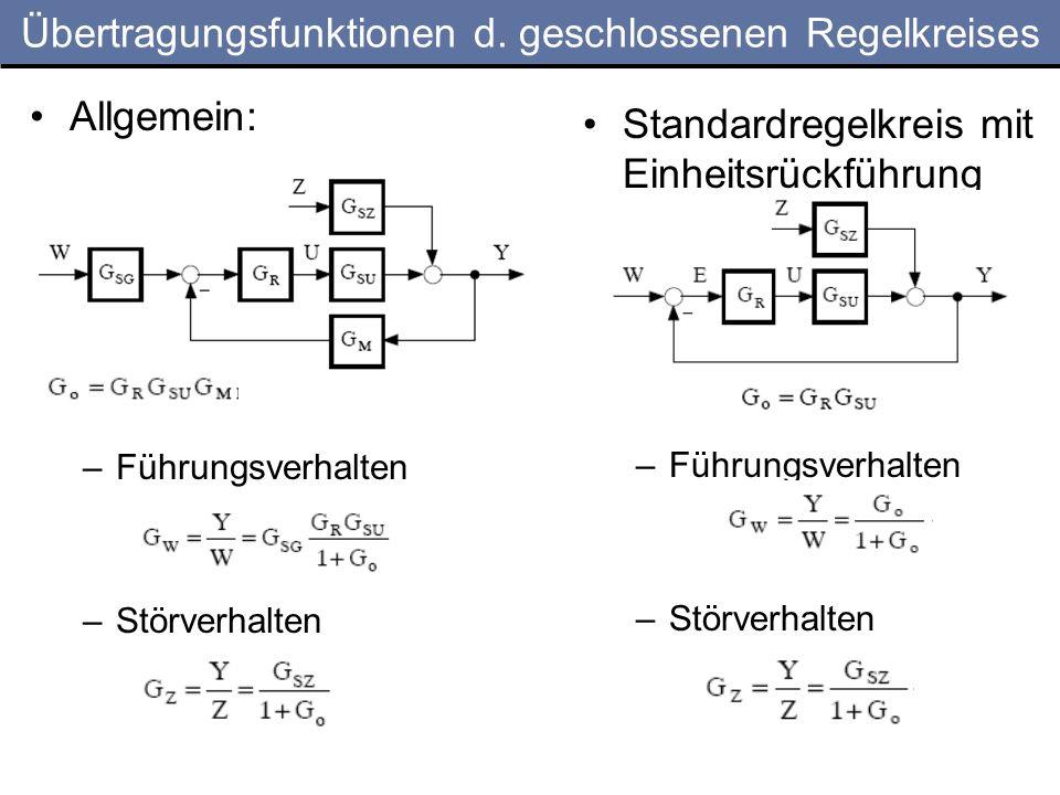Standardregelkreis mit Einheitsrückführung –Führungsverhalten –Störverhalten Übertragungsfunktionen d. geschlossenen Regelkreises Allgemein: –Führungs